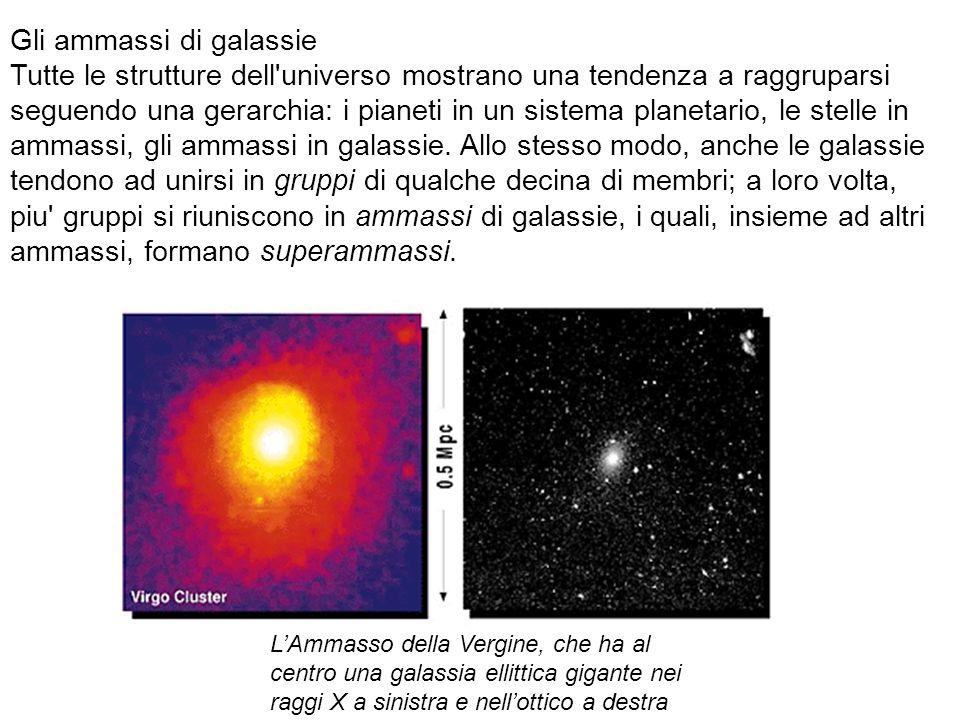 Gli ammassi di galassie Tutte le strutture dell'universo mostrano una tendenza a raggruparsi seguendo una gerarchia: i pianeti in un sistema planetari