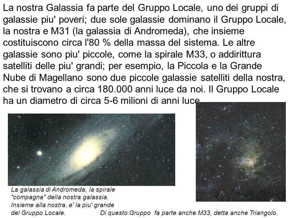 La nostra Galassia fa parte del Gruppo Locale, uno dei gruppi di galassie piu' poveri; due sole galassie dominano il Gruppo Locale, la nostra e M31 (l