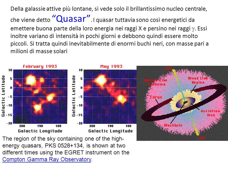Della galassie attive più lontane, si vede solo il brillantissimo nucleo centrale, che viene detto Quasar. I quasar tuttavia sono così energetici da e
