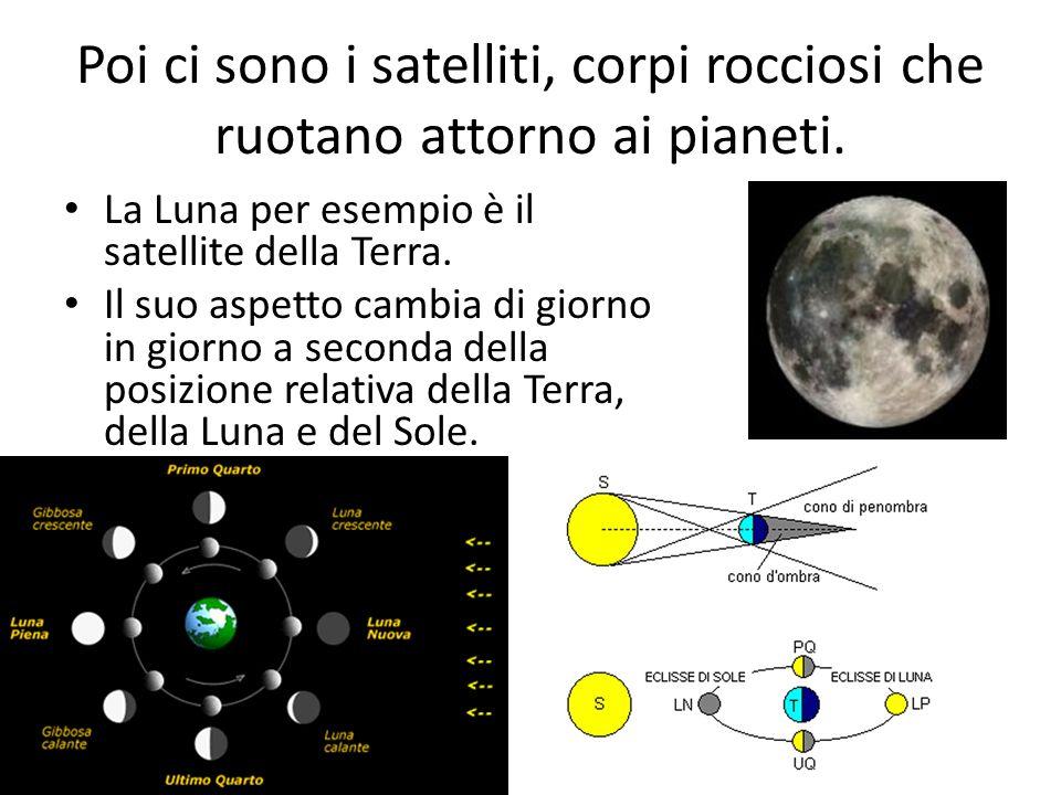 Poi ci sono i satelliti, corpi rocciosi che ruotano attorno ai pianeti. La Luna per esempio è il satellite della Terra. Il suo aspetto cambia di giorn