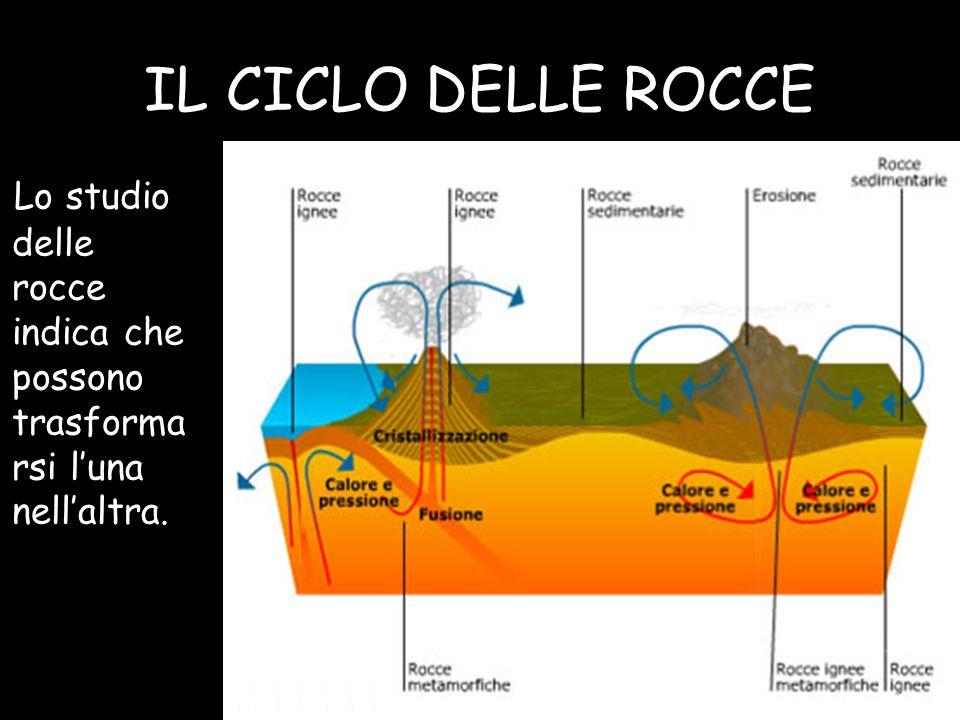 IL CICLO DELLE ROCCE Lo studio delle rocce indica che possono trasforma rsi luna nellaltra.