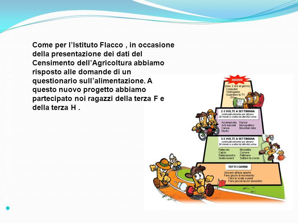 6° Censimento dellagricoltura 2010 Come per lIstituto Flacco, in occasione della presentazione dei dati del Censimento dellAgricoltura abbiamo rispost