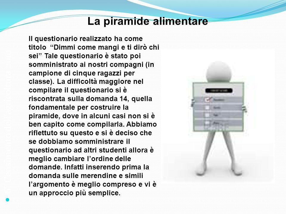 6° Censimento dellagricoltura 2010 La piramide alimentare Il questionario realizzato ha come titolo Dimmi come mangi e ti dirò chi sei Tale questionar