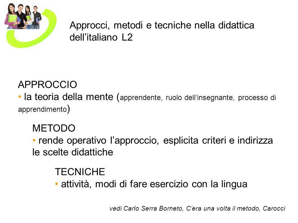 Approcci, metodi e tecniche nella didattica dellitaliano L2 APPROCCIO la teoria della mente ( apprendente, ruolo dellinsegnante, processo di apprendim