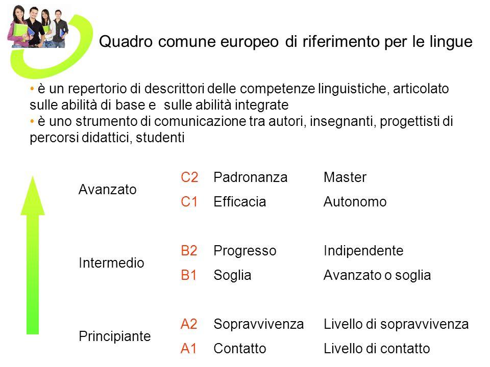 Quadro comune europeo di riferimento per le lingue Avanzato Intermedio Principiante C2 C1 B2 B1 A2 A1 Padronanza Efficacia Progresso Soglia Sopravvive