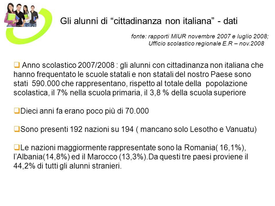 La distribuzione degli alunni stranieri La distribuzione degli alunni stranieri non è omogenea tra le diverse zone del paese:indicativamente, su 100 alunni non italiani 90 frequentano le scuole del Centro- Nord e solo 10 quelle del Mezzogiorno; In Emilia Romagna la percentuale più alta ( circa 11,0%) cioè 65.090 su un totale di 590.000 nel 70% delle scuole ma meno del 2% le presenze concentrate Istituzioni scolastiche statali totale10.992 dal 20 al 25% 214 dal 25 al 50% 127 più di 50%8