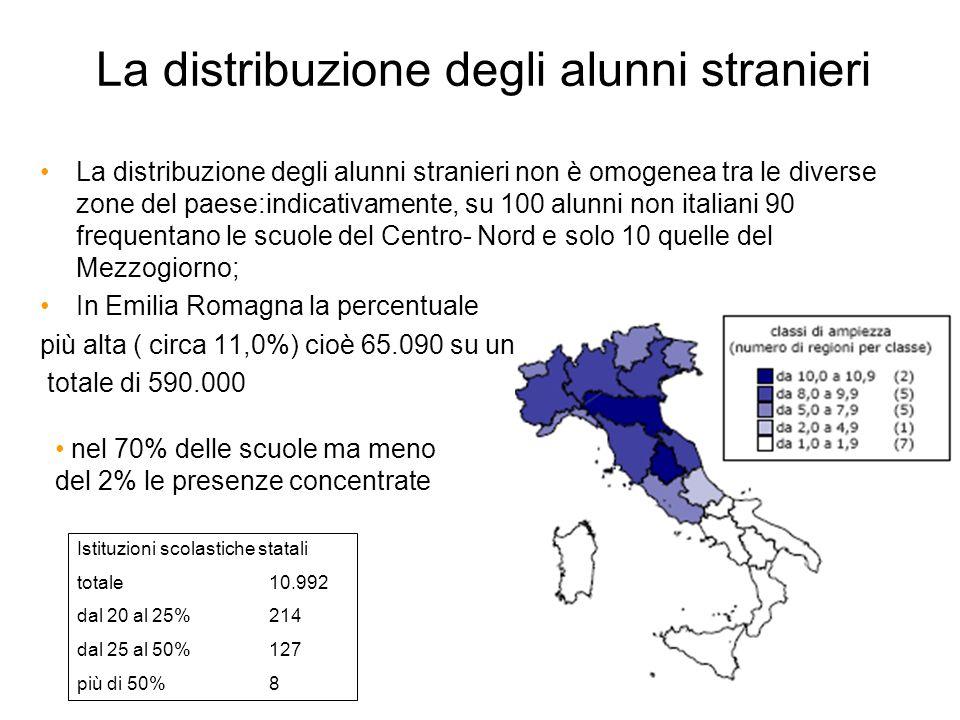 La distribuzione degli alunni stranieri La distribuzione degli alunni stranieri non è omogenea tra le diverse zone del paese:indicativamente, su 100 a