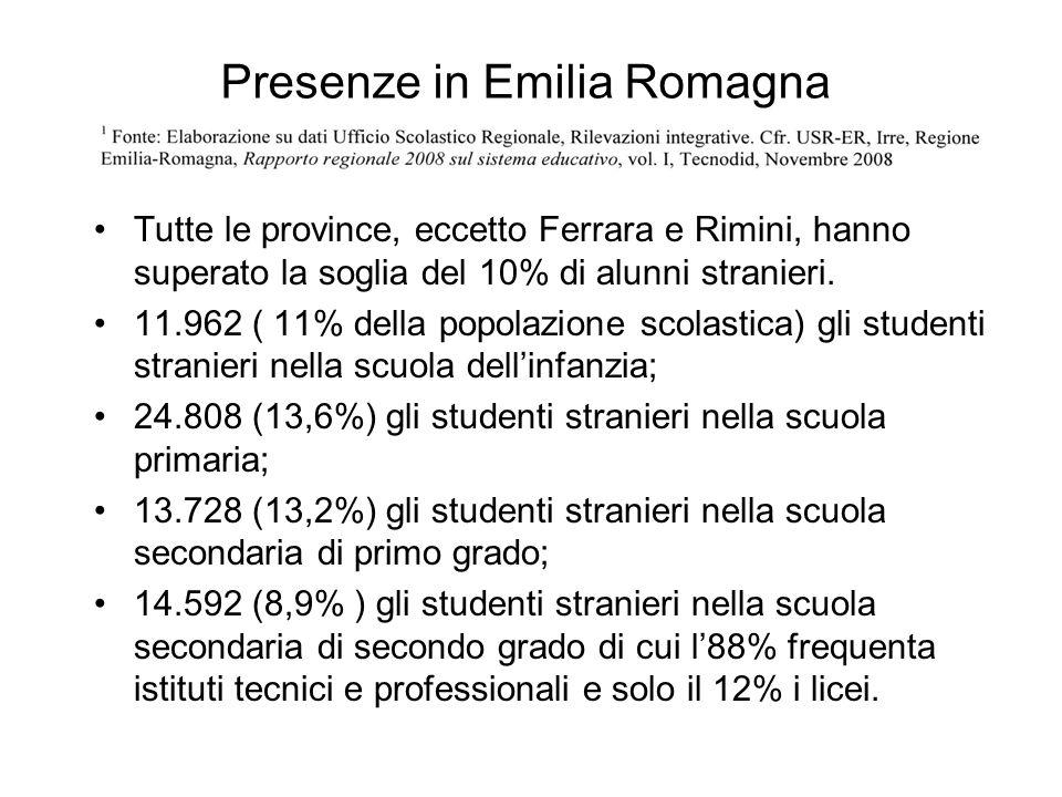 Tutte le province, eccetto Ferrara e Rimini, hanno superato la soglia del 10% di alunni stranieri. 11.962 ( 11% della popolazione scolastica) gli stud