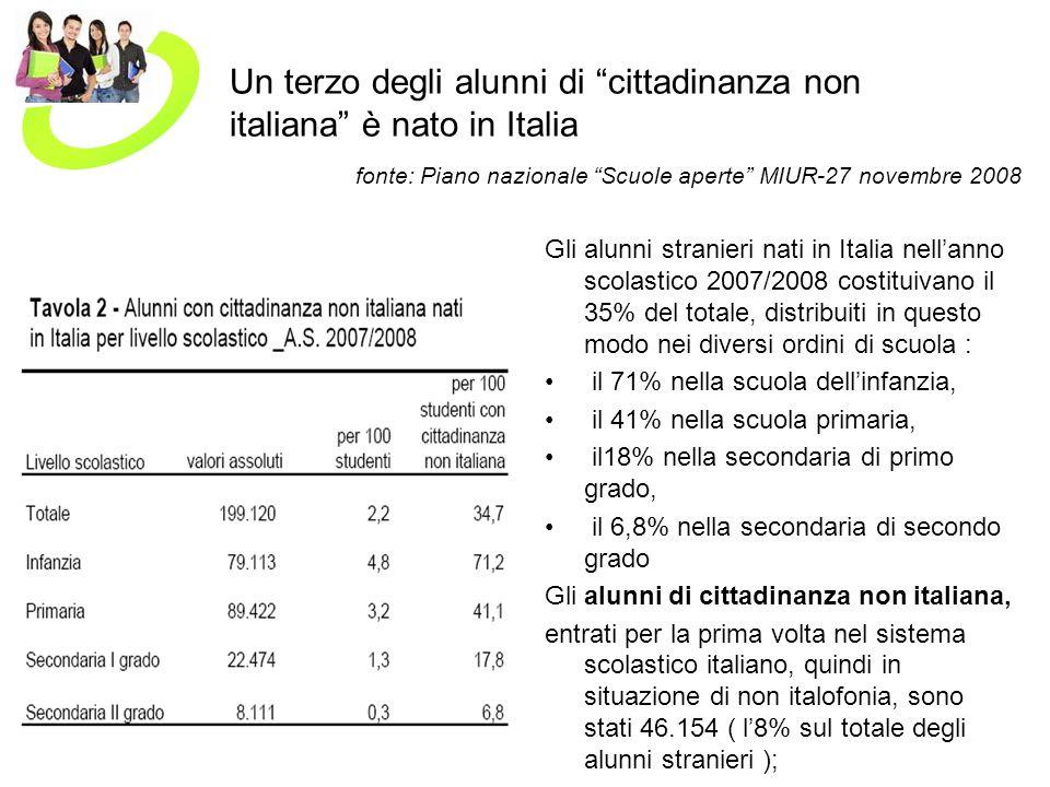 Un terzo degli alunni di cittadinanza non italiana è nato in Italia fonte: Piano nazionale Scuole aperte MIUR-27 novembre 2008 Gli alunni stranieri na