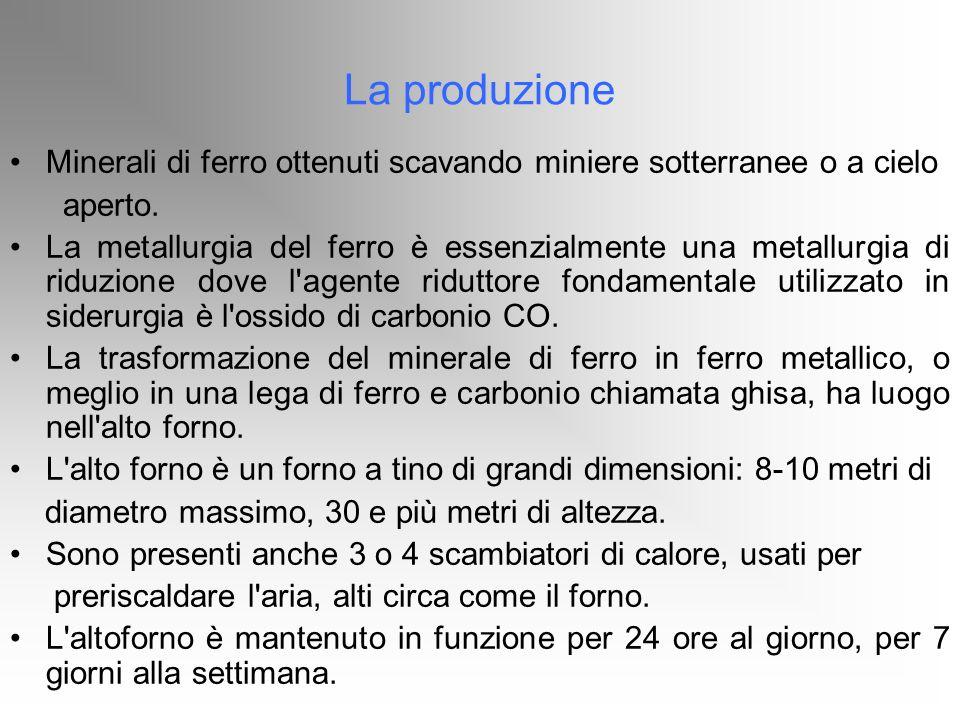 La produzione Minerali di ferro ottenuti scavando miniere sotterranee o a cielo aperto. La metallurgia del ferro è essenzialmente una metallurgia di r