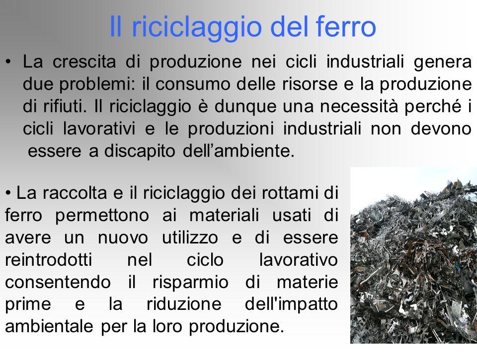 Il riciclaggio del ferro La crescita di produzione nei cicli industriali genera due problemi: il consumo delle risorse e la produzione di rifiuti. Il
