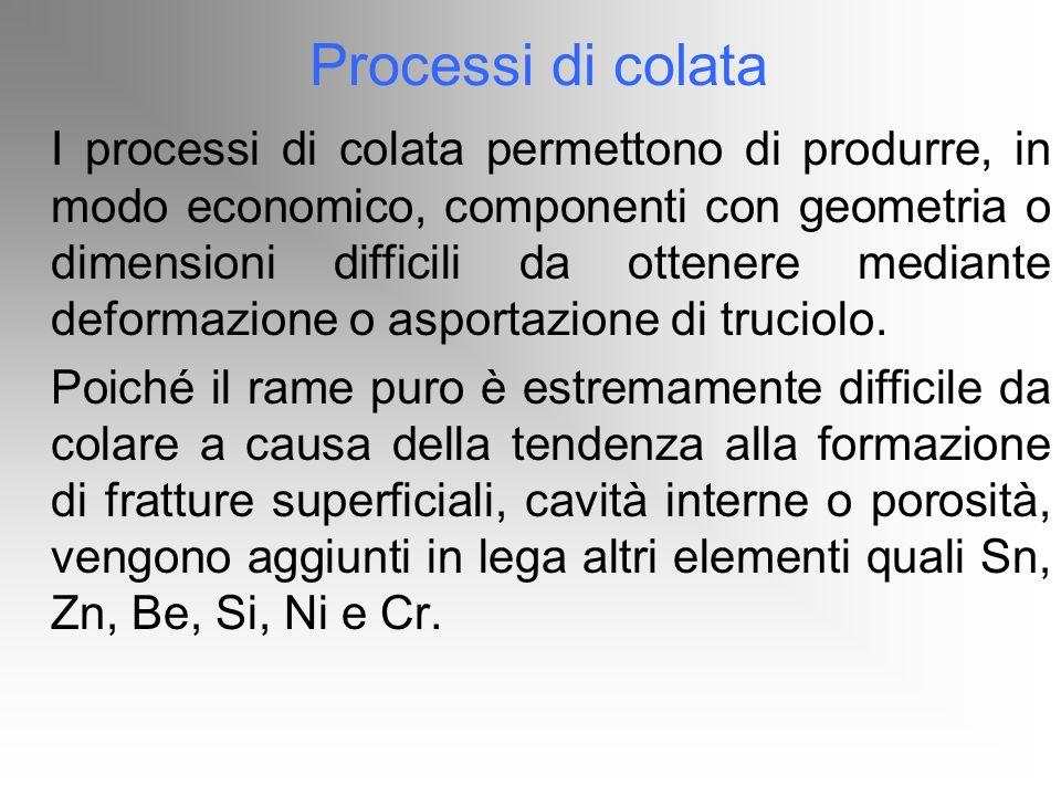 Processi di colata I processi di colata permettono di produrre, in modo economico, componenti con geometria o dimensioni difficili da ottenere mediant