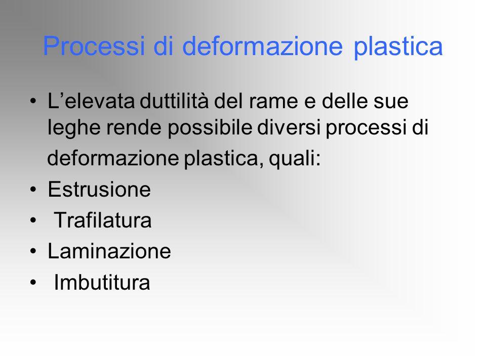 Processi di deformazione plastica Lelevata duttilità del rame e delle sue leghe rende possibile diversi processi di deformazione plastica, quali: Estr
