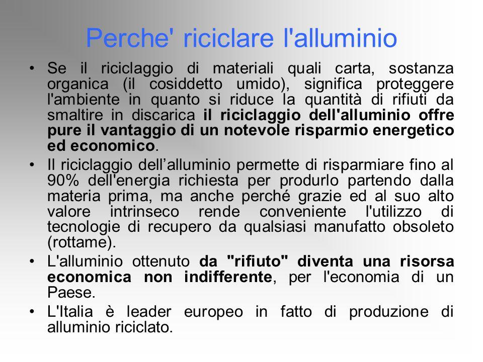Perche' riciclare l'alluminio Se il riciclaggio di materiali quali carta, sostanza organica (il cosiddetto umido), significa proteggere l'ambiente in