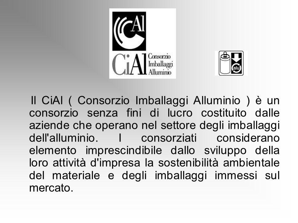 Il CiAl ( Consorzio Imballaggi Alluminio ) è un consorzio senza fini di lucro costituito dalle aziende che operano nel settore degli imballaggi dell'a