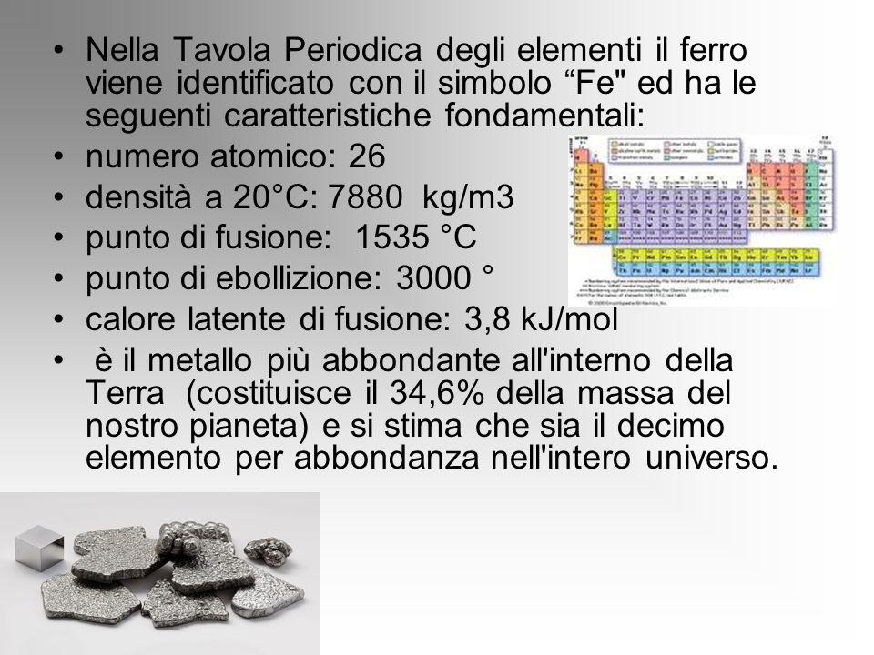 Il ferro metallico Il ferro forma leghe con quasi tutti gli altri metalli e con alcuni elementi non-metallici come carbonio ed azoto.