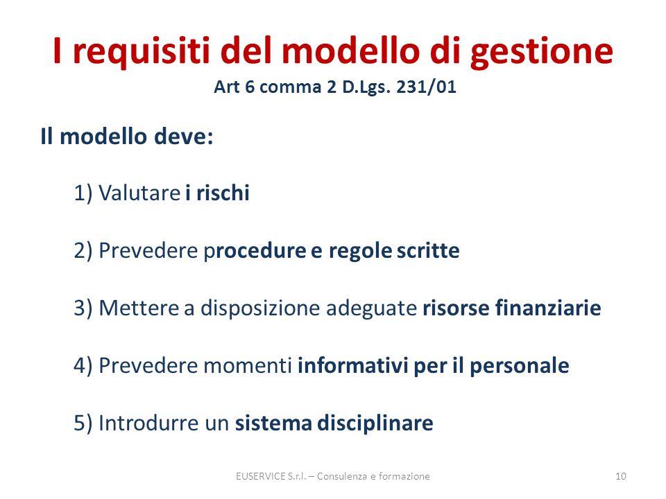 I requisiti del modello di gestione Art 6 comma 2 D.Lgs. 231/01 Il modello deve: 1) Valutare i rischi 2) Prevedere procedure e regole scritte 3) Mette