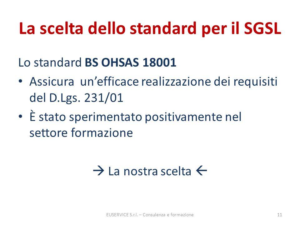 La scelta dello standard per il SGSL Lo standard BS OHSAS 18001 Assicura unefficace realizzazione dei requisiti del D.Lgs. 231/01 È stato sperimentato