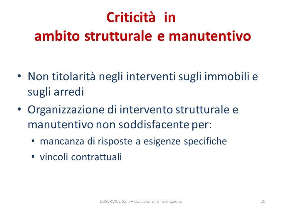 Criticità in ambito strutturale e manutentivo Non titolarità negli interventi sugli immobili e sugli arredi Organizzazione di intervento strutturale e