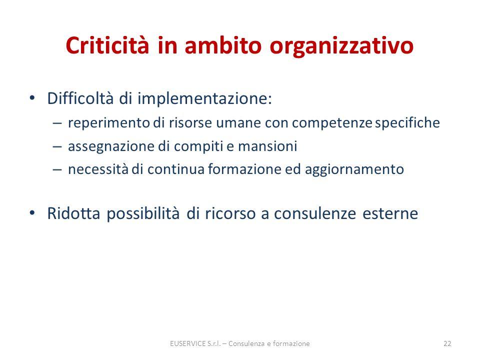 Criticità in ambito organizzativo Difficoltà di implementazione: – reperimento di risorse umane con competenze specifiche – assegnazione di compiti e