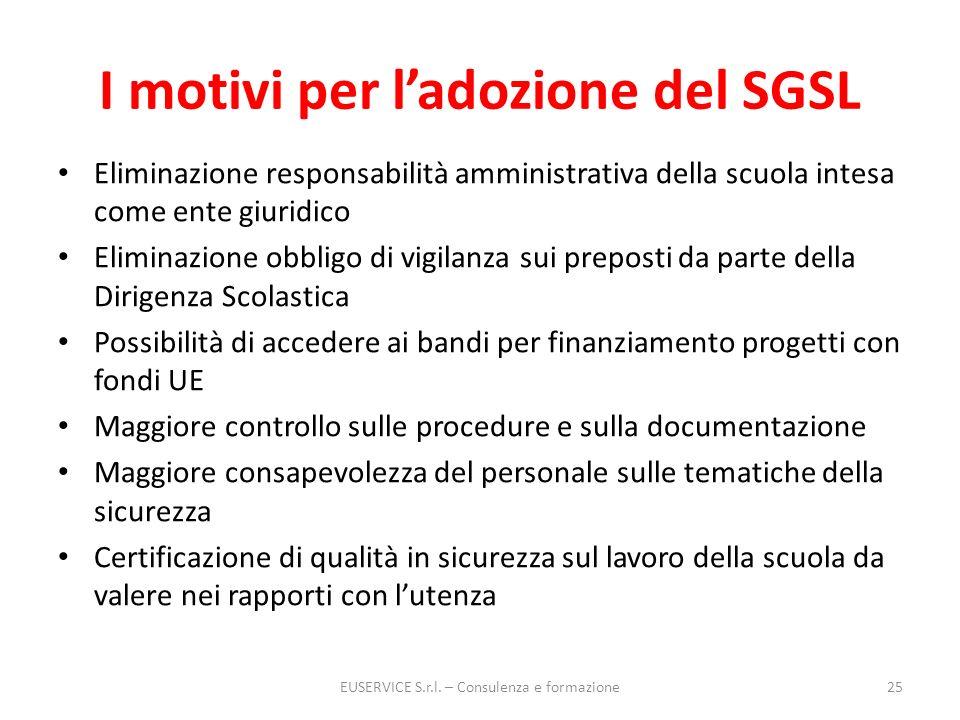 I motivi per ladozione del SGSL Eliminazione responsabilità amministrativa della scuola intesa come ente giuridico Eliminazione obbligo di vigilanza s