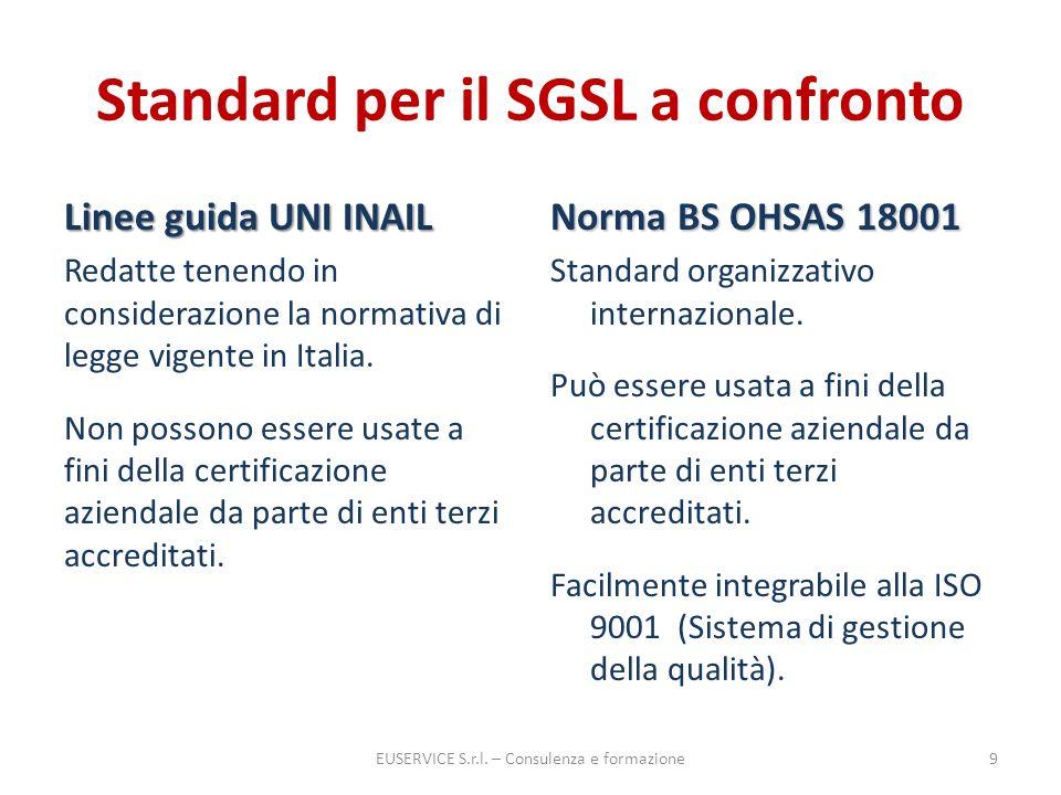 Standard per il SGSL a confronto Linee guida UNI INAIL Redatte tenendo in considerazione la normativa di legge vigente in Italia. Non possono essere u