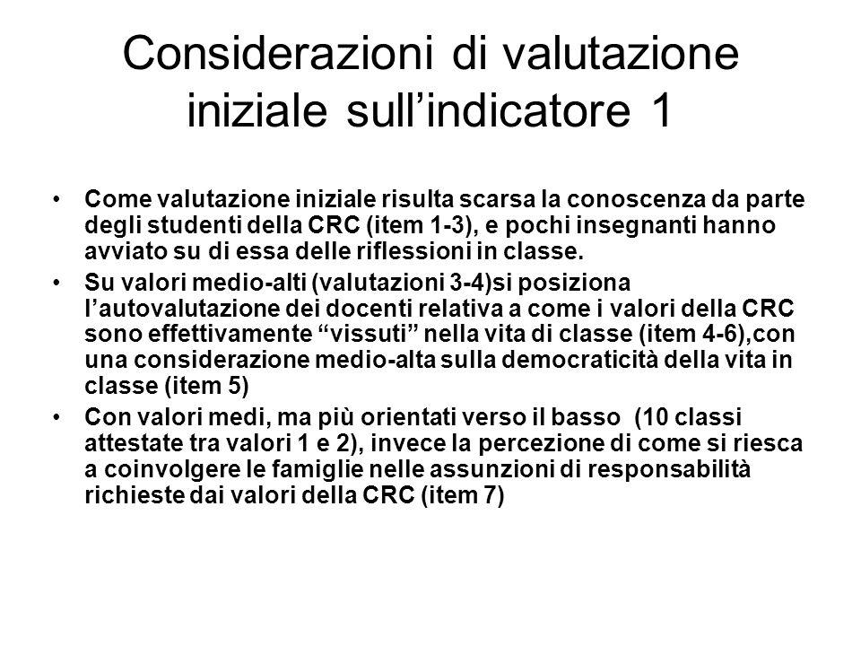 Considerazioni di valutazione iniziale sullindicatore 1 Come valutazione iniziale risulta scarsa la conoscenza da parte degli studenti della CRC (item