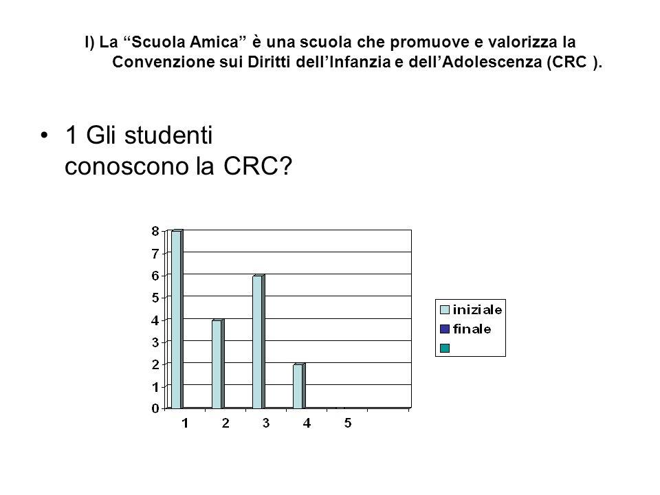 2 Gli studenti hanno accesso ai testi CRC?