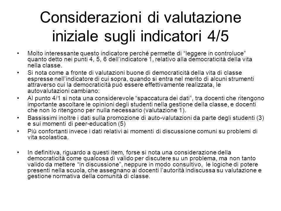 Considerazioni di valutazione iniziale sugli indicatori 4/5 Molto interessante questo indicatore perché permette di leggere in controluce quanto detto