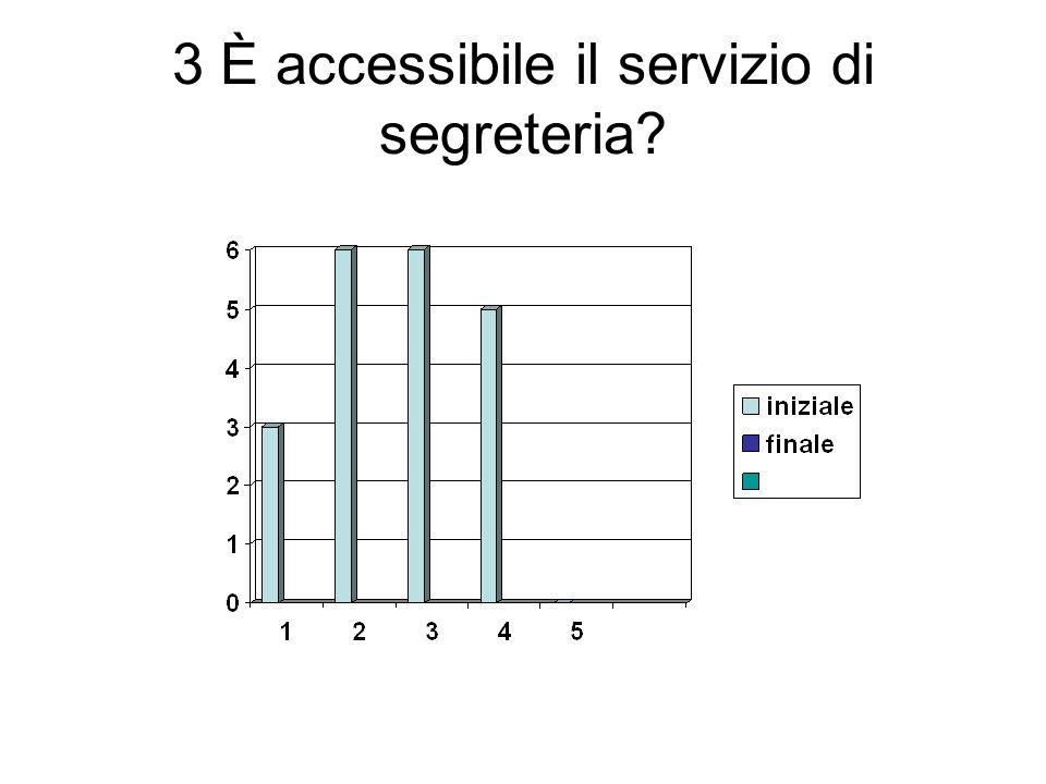 3 È accessibile il servizio di segreteria?