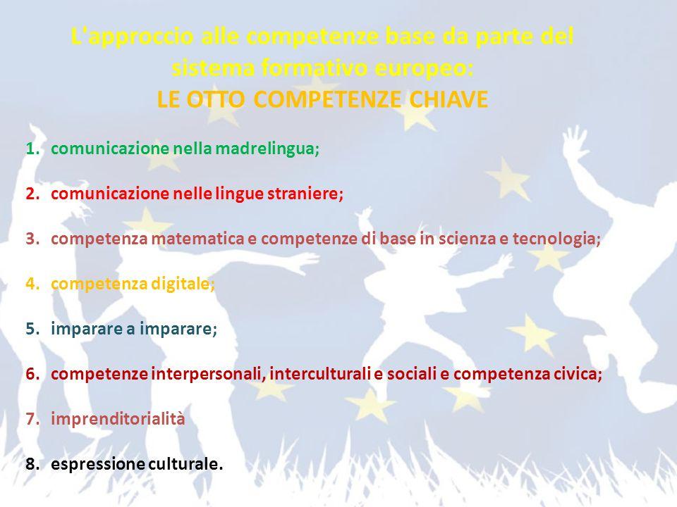 L'approccio alle competenze base da parte del sistema formativo europeo: LE OTTO COMPETENZE CHIAVE 1.comunicazione nella madrelingua; 2.comunicazione