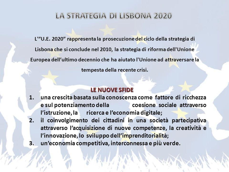 L'U.E. 2020 rappresenta la prosecuzione del ciclo della strategia di Lisbona che si conclude nel 2010, la strategia di riforma dell'Unione Europea del