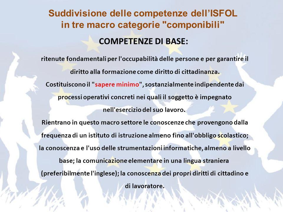 Suddivisione delle competenze dellISFOL in tre macro categorie