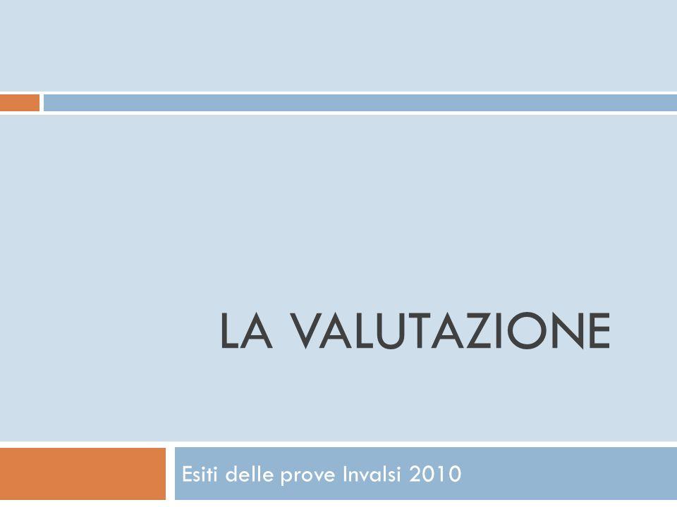 LA VALUTAZIONE Esiti delle prove Invalsi 2010