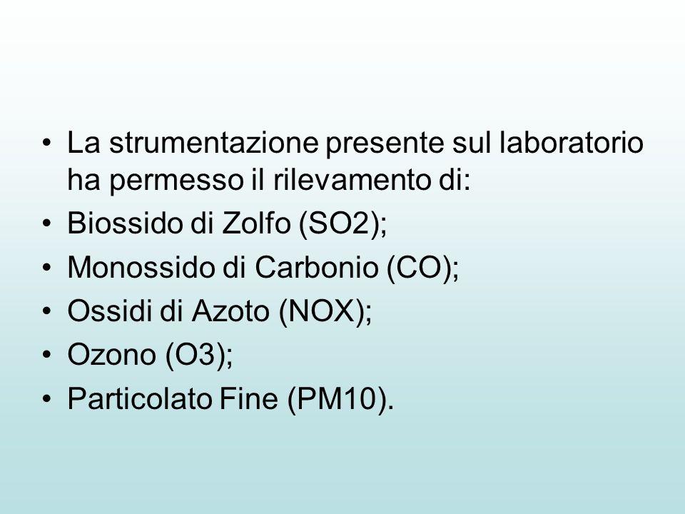 La strumentazione presente sul laboratorio ha permesso il rilevamento di: Biossido di Zolfo (SO2); Monossido di Carbonio (CO); Ossidi di Azoto (NOX);