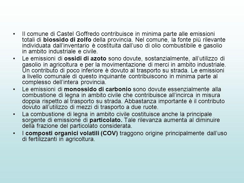 Il comune di Castel Goffredo contribuisce in minima parte alle emissioni totali di biossido di zolfo della provincia. Nel comune, la fonte più rilevan