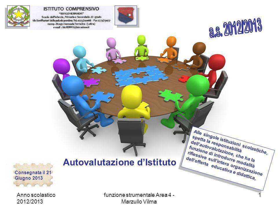 Anno scolastico 2012/2013 funzione strumentale Area 4 - Marzullo Vilma 1 Autovalutazione dIstituto Alle singole istituzioni scolastiche, spetta la res