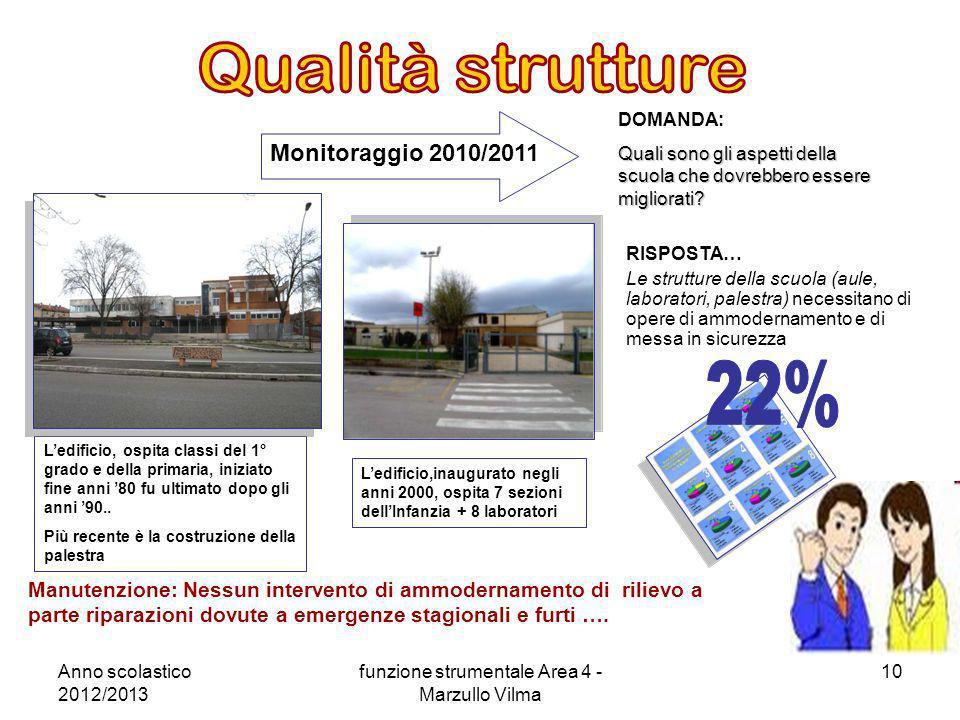 Anno scolastico 2012/2013 funzione strumentale Area 4 - Marzullo Vilma 10 Ledificio, ospita classi del 1° grado e della primaria, iniziato fine anni 8