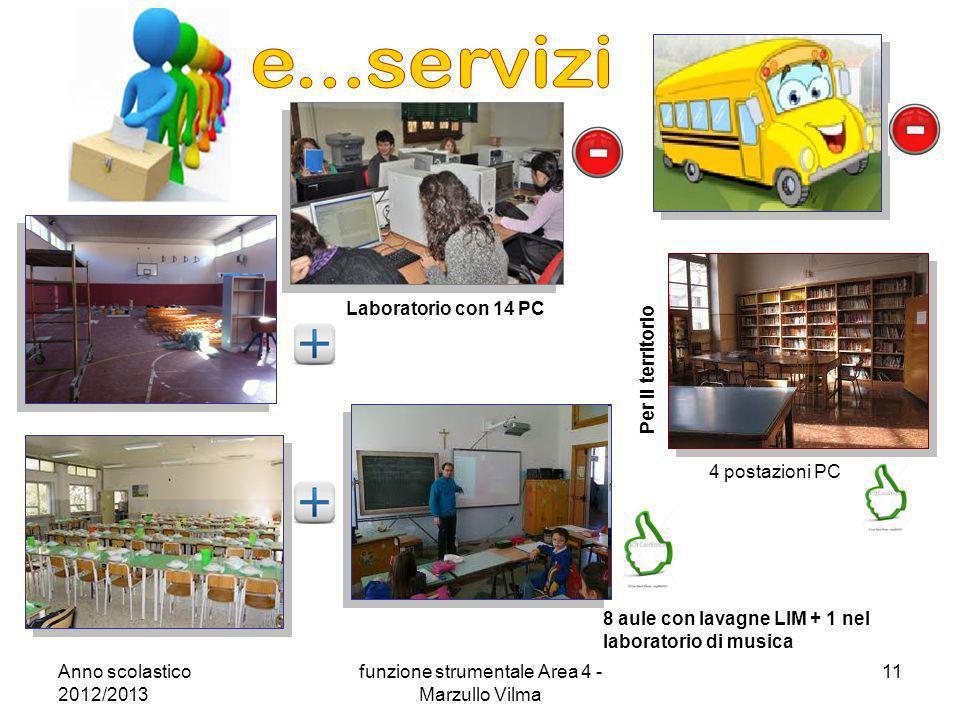 Anno scolastico 2012/2013 funzione strumentale Area 4 - Marzullo Vilma 11 Per il territorio 4 postazioni PC Laboratorio con 14 PC 8 aule con lavagne L