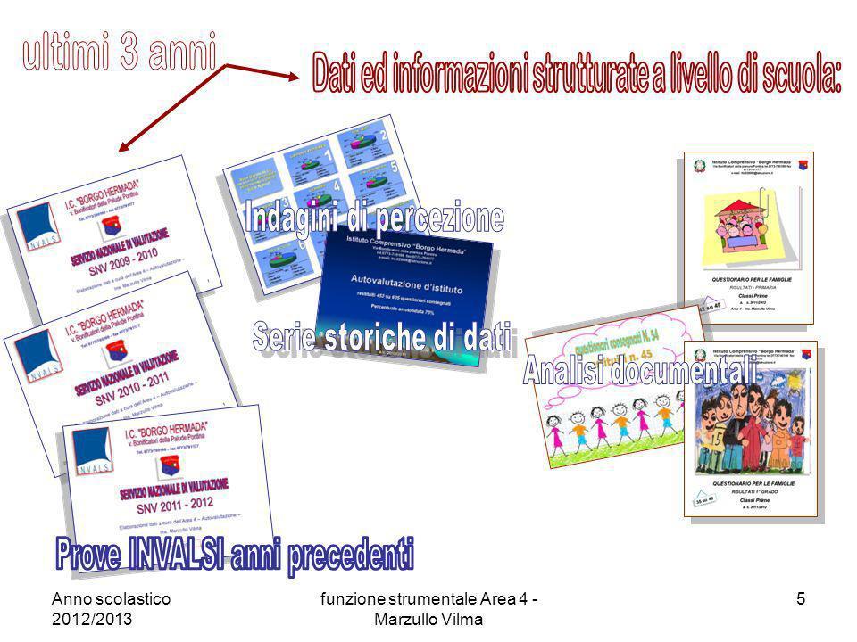Anno scolastico 2012/2013 funzione strumentale Area 4 - Marzullo Vilma 5