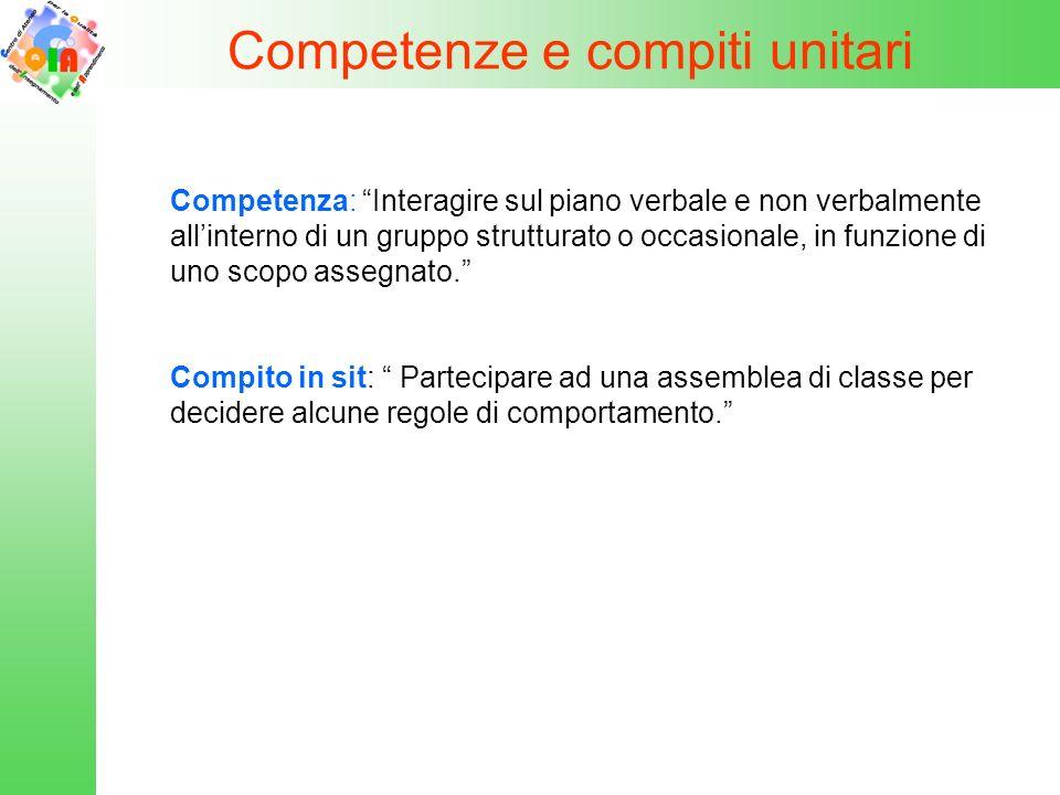 Competenze e compiti unitari Competenza: Interagire sul piano verbale e non verbalmente allinterno di un gruppo strutturato o occasionale, in funzione