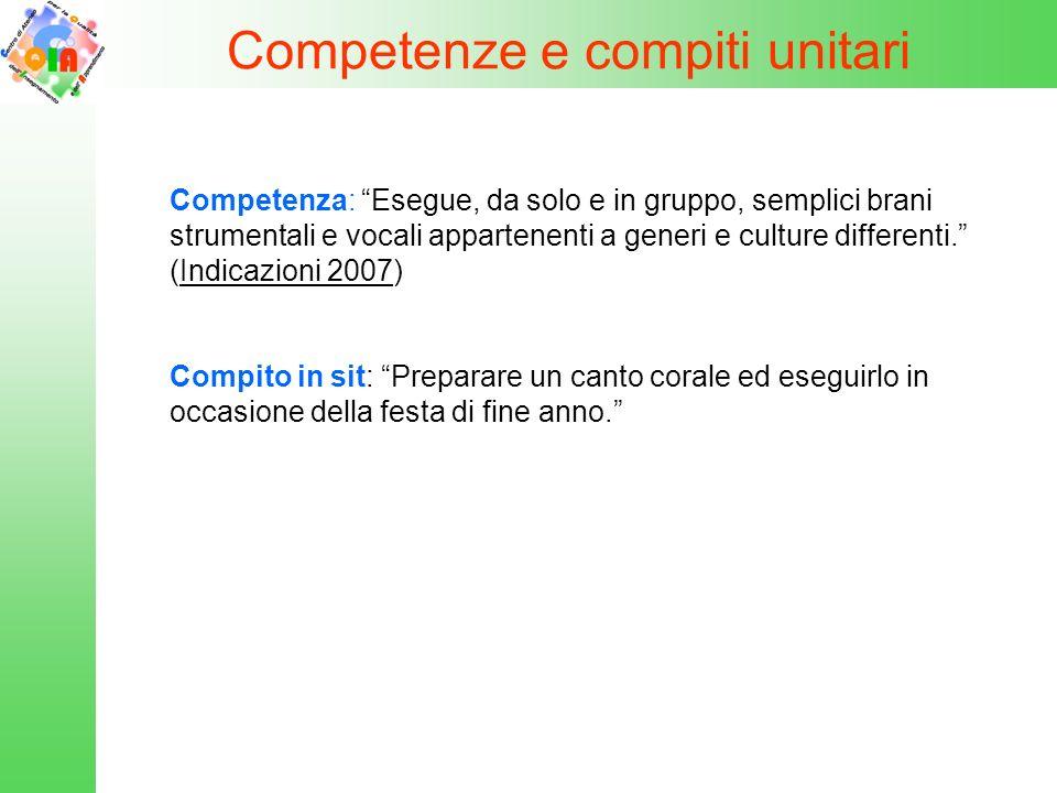 Competenze e compiti unitari Competenza: Esegue, da solo e in gruppo, semplici brani strumentali e vocali appartenenti a generi e culture differenti.