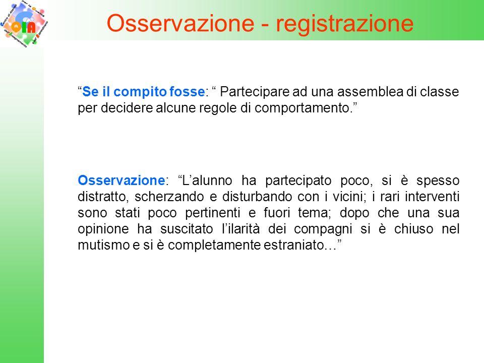 Osservazione - registrazione Se il compito fosse: Partecipare ad una assemblea di classe per decidere alcune regole di comportamento. Osservazione: La