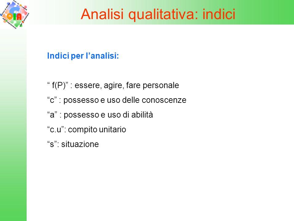 Analisi qualitativa: indici Indici per lanalisi: f(P) : essere, agire, fare personale c : possesso e uso delle conoscenze a : possesso e uso di abilit