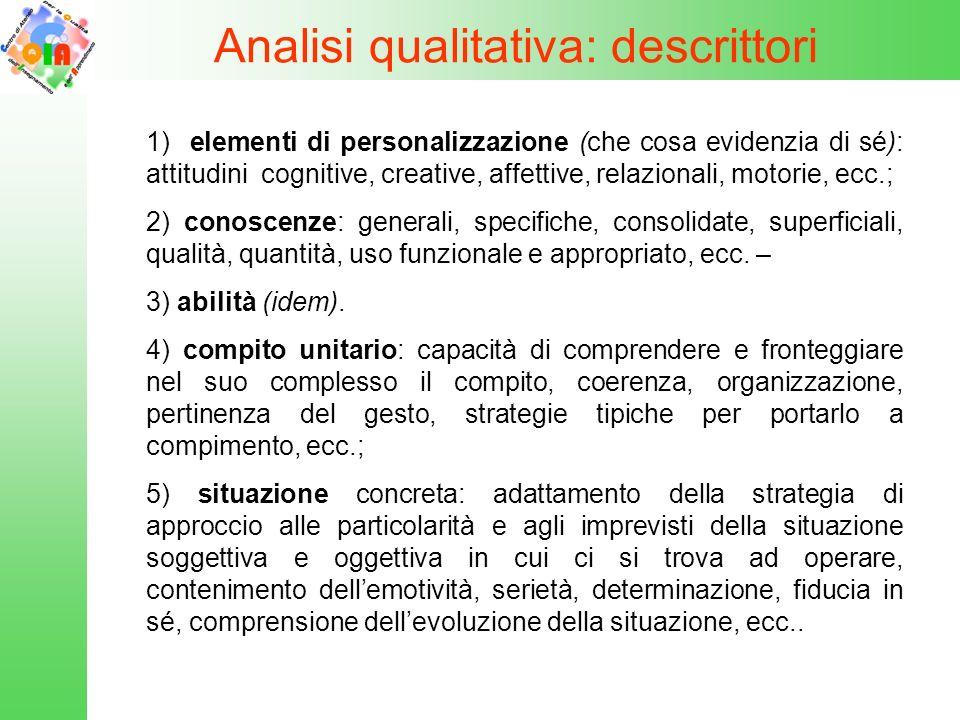 Analisi qualitativa: descrittori 1) elementi di personalizzazione (che cosa evidenzia di sé): attitudini cognitive, creative, affettive, relazionali,