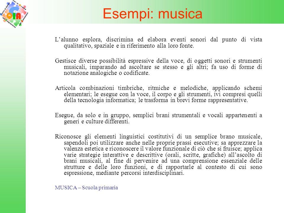 Esempi: musica Lalunno esplora, discrimina ed elabora eventi sonori dal punto di vista qualitativo, spaziale e in riferimento alla loro fonte. Gestisc