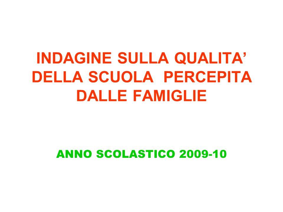 INDAGINE SULLA QUALITA DELLA SCUOLA PERCEPITA DALLE FAMIGLIE ANNO SCOLASTICO 2009-10