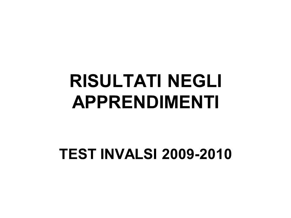 RISULTATI NEGLI APPRENDIMENTI TEST INVALSI 2009-2010