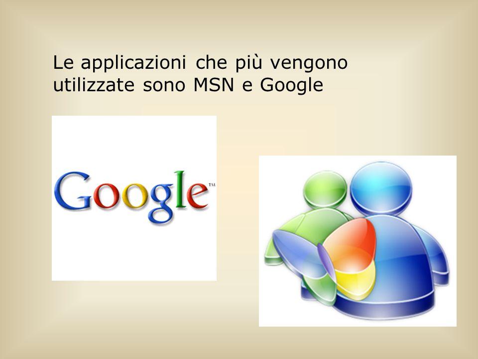 Le applicazioni che più vengono utilizzate sono MSN e Google