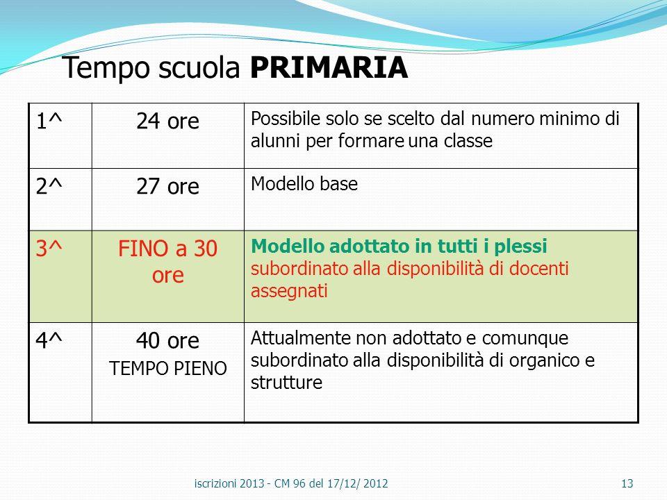 iscrizioni 2013 - CM 96 del 17/12/ 201213 1^24 ore Possibile solo se scelto dal numero minimo di alunni per formare una classe 2^27 ore Modello base 3